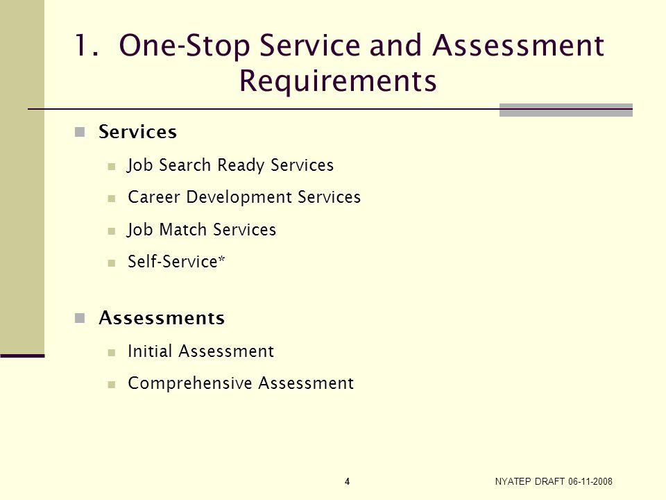 Self Serve Interest Profiler Work Importance Profiler Initial Assessment Job Search Ready ServicesCareer Development Services Job Match Services Abili