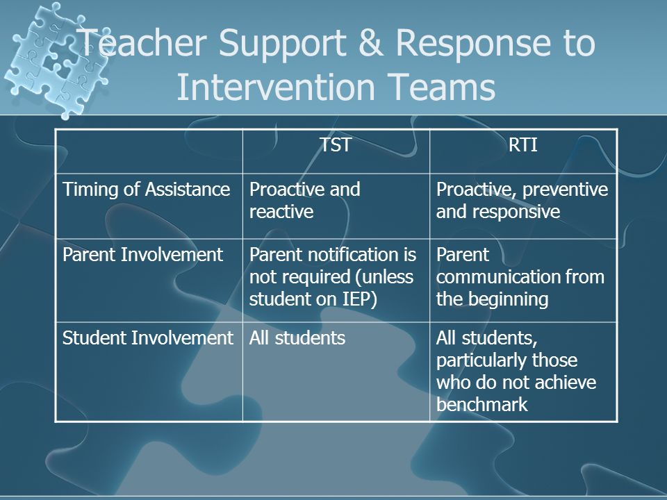 TSTRTI Timing of AssistanceProactive and reactive Proactive, preventive and responsive Parent InvolvementParent notification is not required (unless student on IEP) Parent communication from the beginning Student InvolvementAll studentsAll students, particularly those who do not achieve benchmark Teacher Support & Response to Intervention Teams