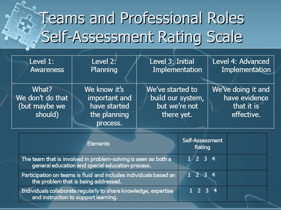 Teams and Professional Roles Self-Assessment Rating Scale Elements Self-Assessment Rating The team that is involved in problem-solving is seen as both a general education and special education process.