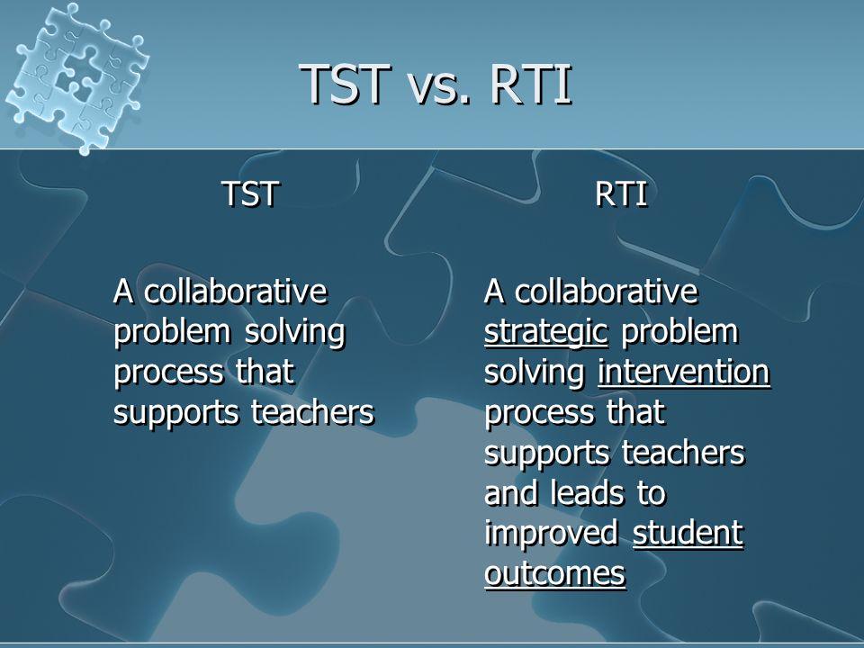 TST vs.