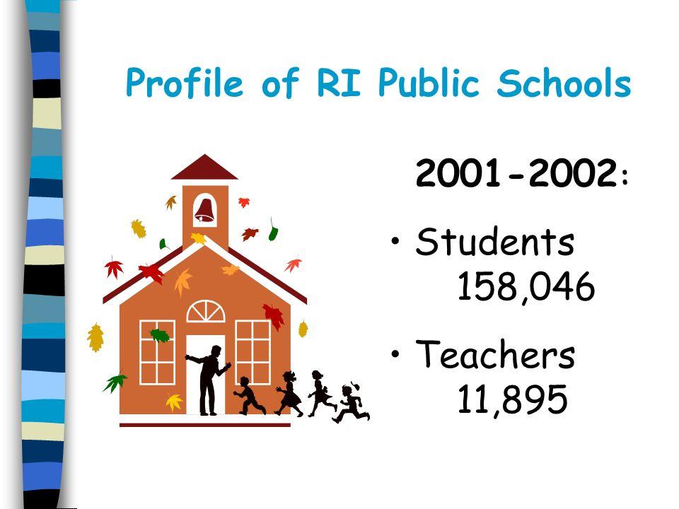 Profile of RI Public Schools 2001-2002 : Students 158,046 Teachers 11,895