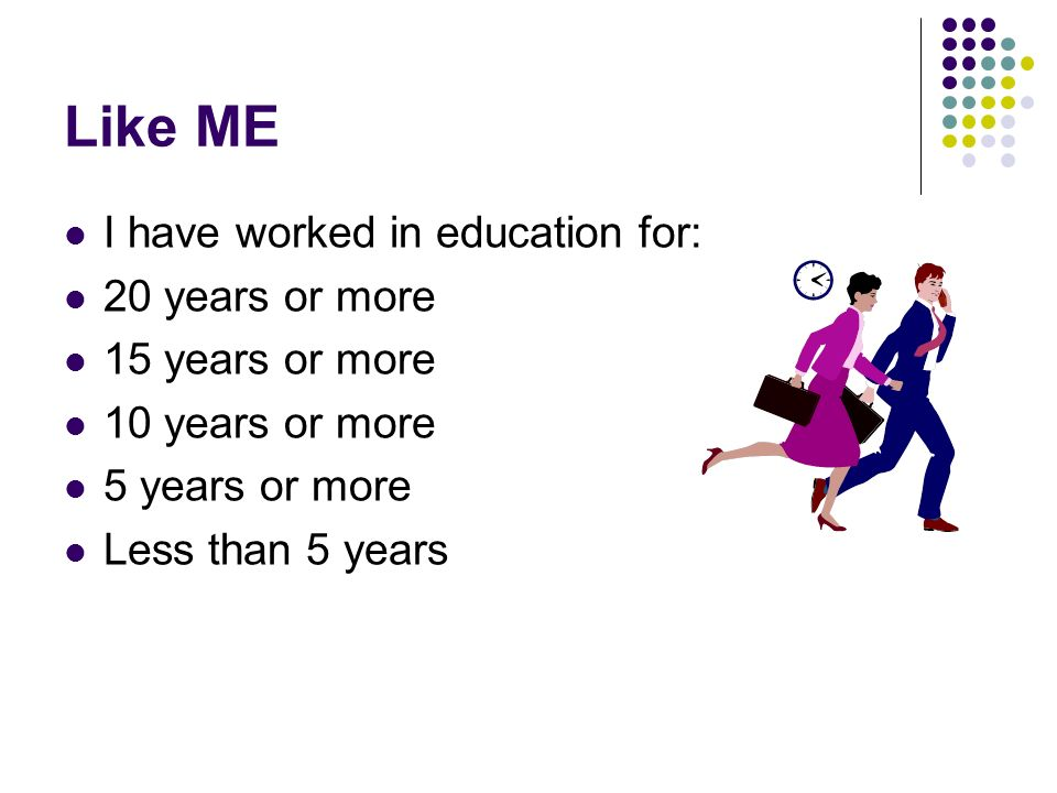 Like ME I have worked in education for: 20 years or more 15 years or more 10 years or more 5 years or more Less than 5 years