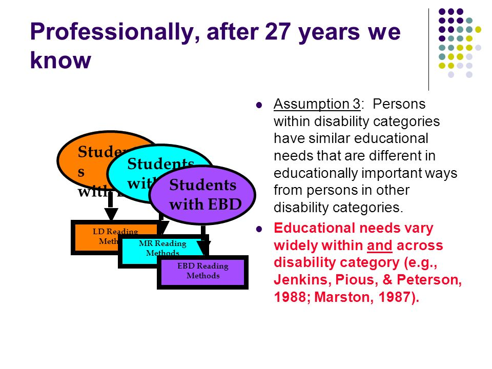 Professionally, after 27 years we know Assumption 3: Persons within disability categories have similar educational needs that are different in educati