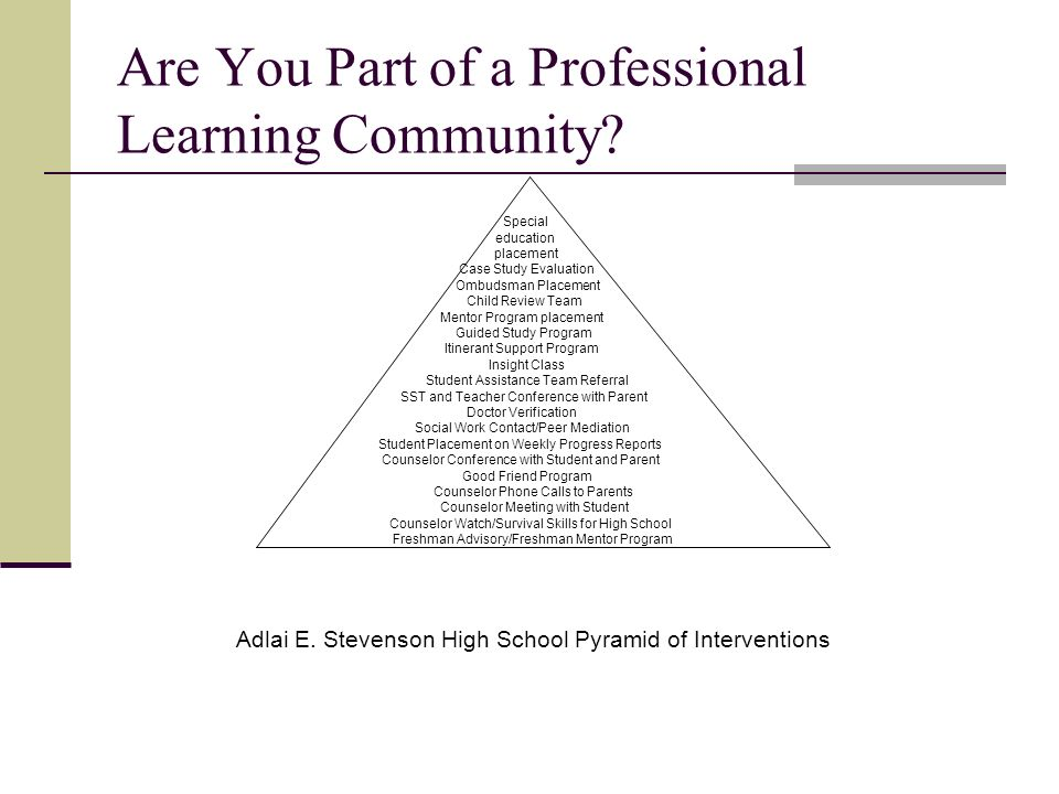 Are You Part of a Professional Learning Community? Special education placement Case Study Evaluation Ombudsman Placement Child Review Team Mentor Prog