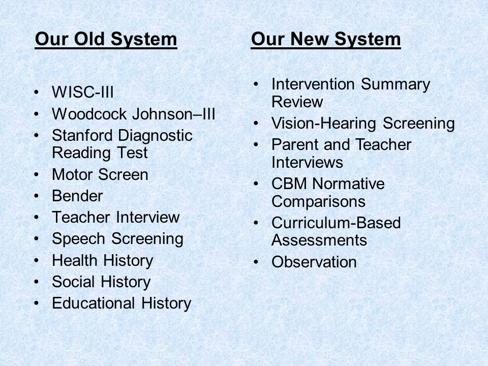 WISC-III Woodcock Johnson–III Stanford Diagnostic Reading Test Motor Screen Bender Teacher Interview Speech Screening Health History Social History Educational History Intervention Summary Review Vision-Hearing Screening Parent and Teacher Interviews CBM Normative Comparisons Curriculum-Based Assessments Observation Our Old SystemOur New System