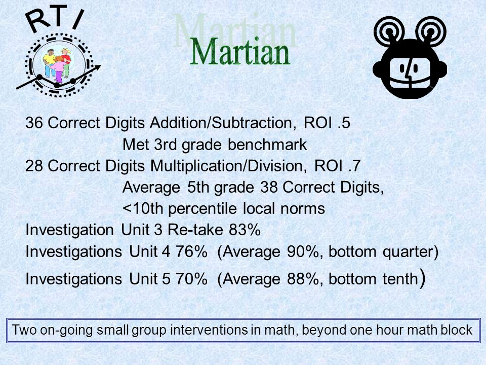 R T I 36 Correct Digits Addition/Subtraction, ROI.5 Met 3rd grade benchmark 28 Correct Digits Multiplication/Division, ROI.7 Average 5th grade 38 Correct Digits, <10th percentile local norms Investigation Unit 3 Re-take 83% Investigations Unit 4 76% (Average 90%, bottom quarter) Investigations Unit 5 70% (Average 88%, bottom tenth ) Two on-going small group interventions in math, beyond one hour math block
