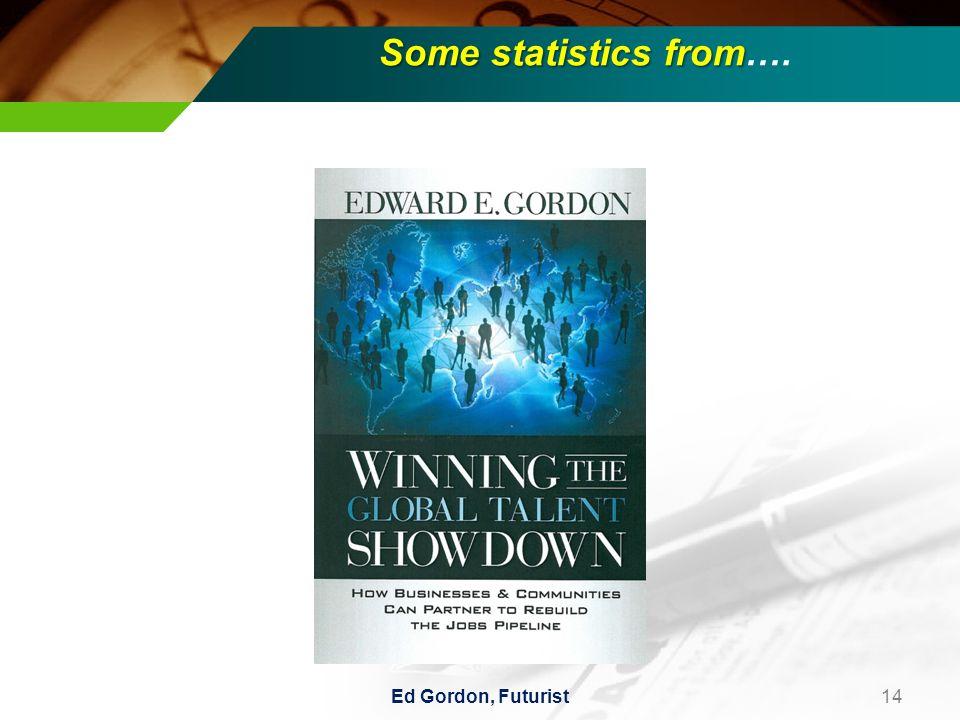 Some statistics from Some statistics from…. 14Ed Gordon, Futurist