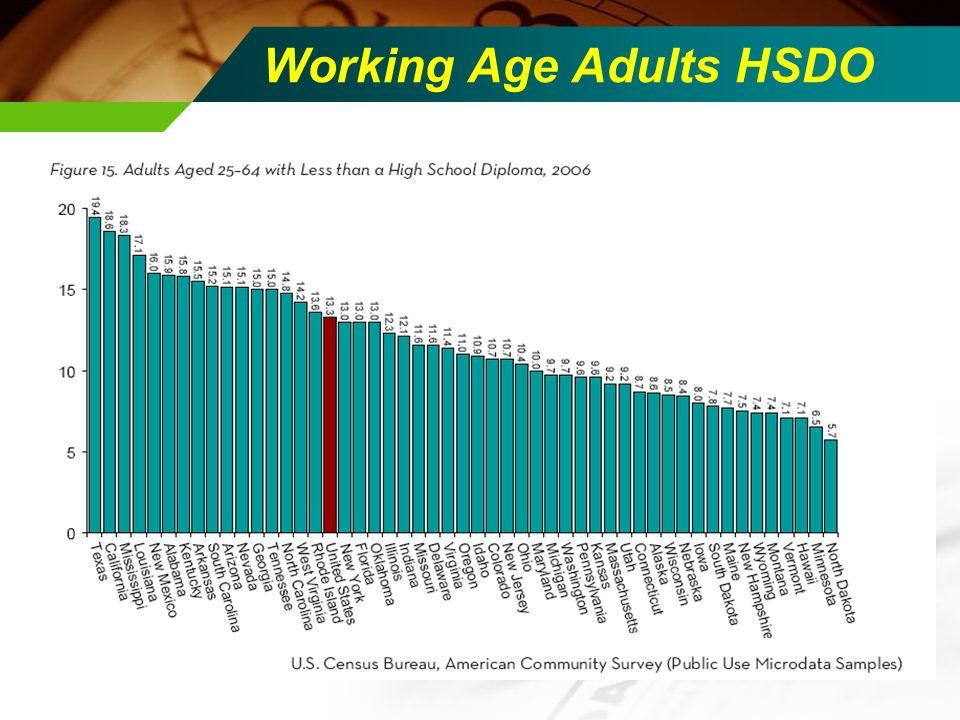 Working Age Adults HSDO