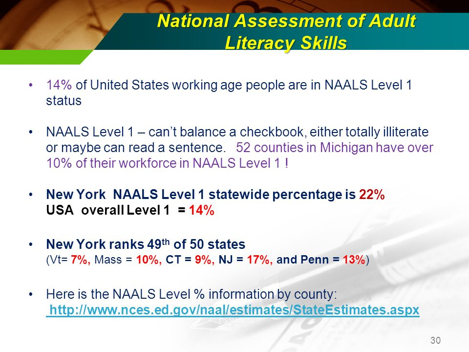 National Assessment of Adult Literacy Skills 14% of United States working age people are in NAALS Level 1 status NAALS Level 1 – cant balance a checkb