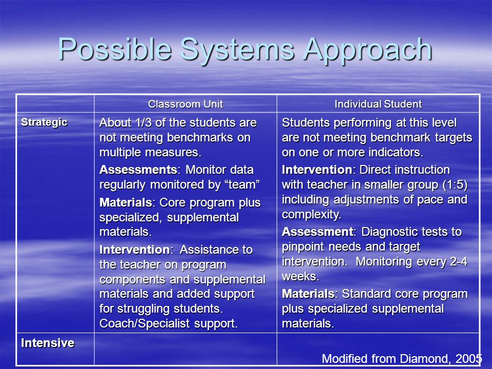 Question 2: How do we operationalize the expanding circle of support.