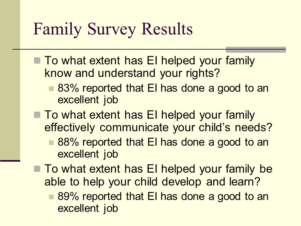 Family Survey Results To what extent has EI helped your family know and understand your rights.