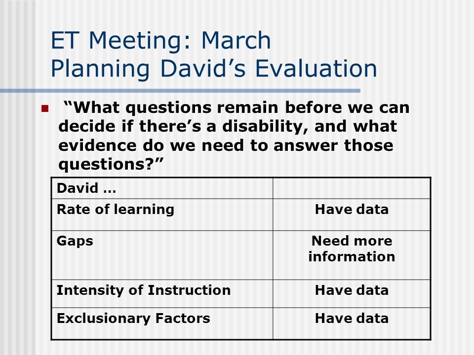ET Meeting: March Considering Davids Referral Bearing in mind the areas of Rate of Learning, Gaps, and Intensity of Instructional Need … Bearing in mind the areas of Rate of Learning, Gaps, and Intensity of Instructional Need … The Evaluation Team asks: The Evaluation Team asks: Have interventions of appropriate type, progression and intensity been implemented with fidelity.