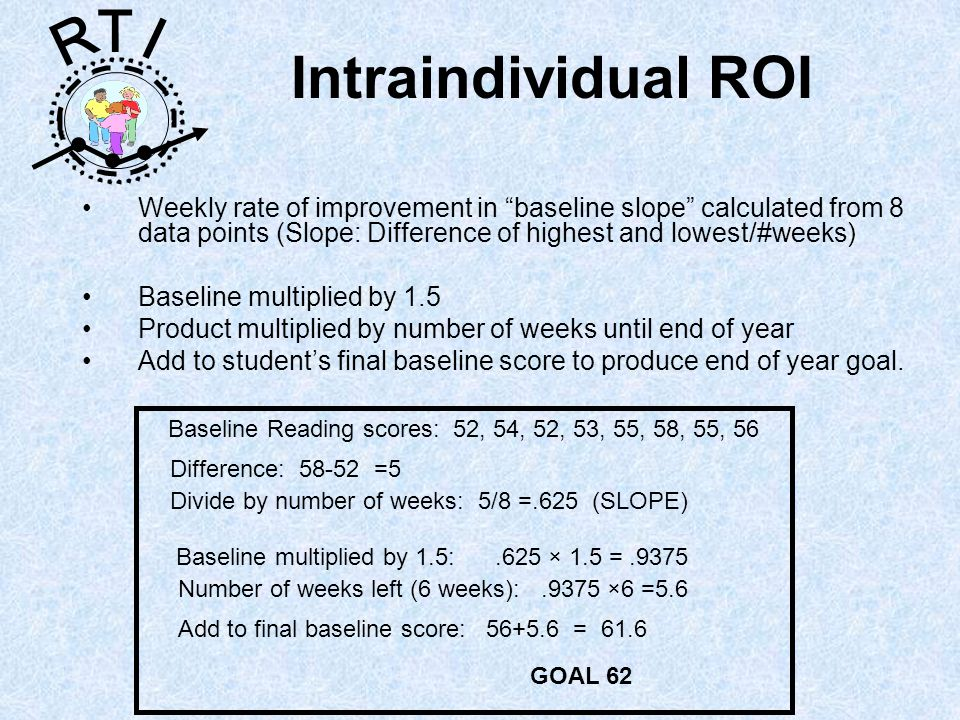R T I Intraindividual ROI Weekly rate of improvement in baseline slope calculated from 8 data points (Slope: Difference of highest and lowest/#weeks)