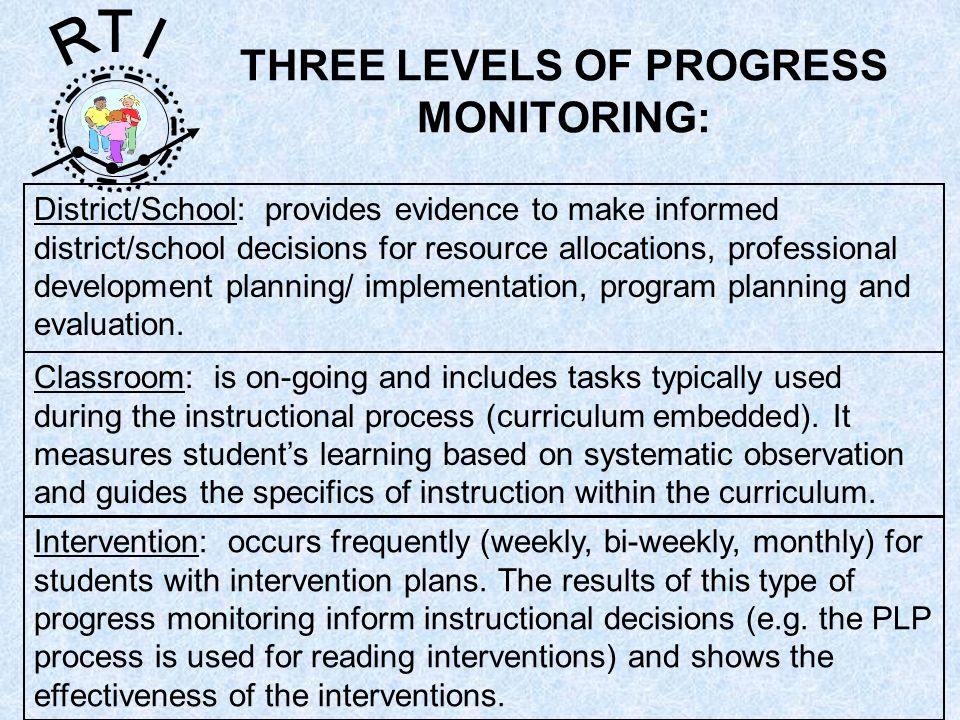 R T I THREE LEVELS OF PROGRESS MONITORING: District/School: provides evidence to make informed district/school decisions for resource allocations, pro