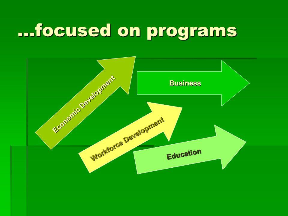 …focused on programs Economic Development Workforce Development Education Business