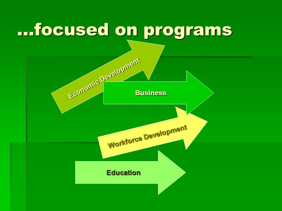 …focused on programs Economic Development Workforce Development Education Business