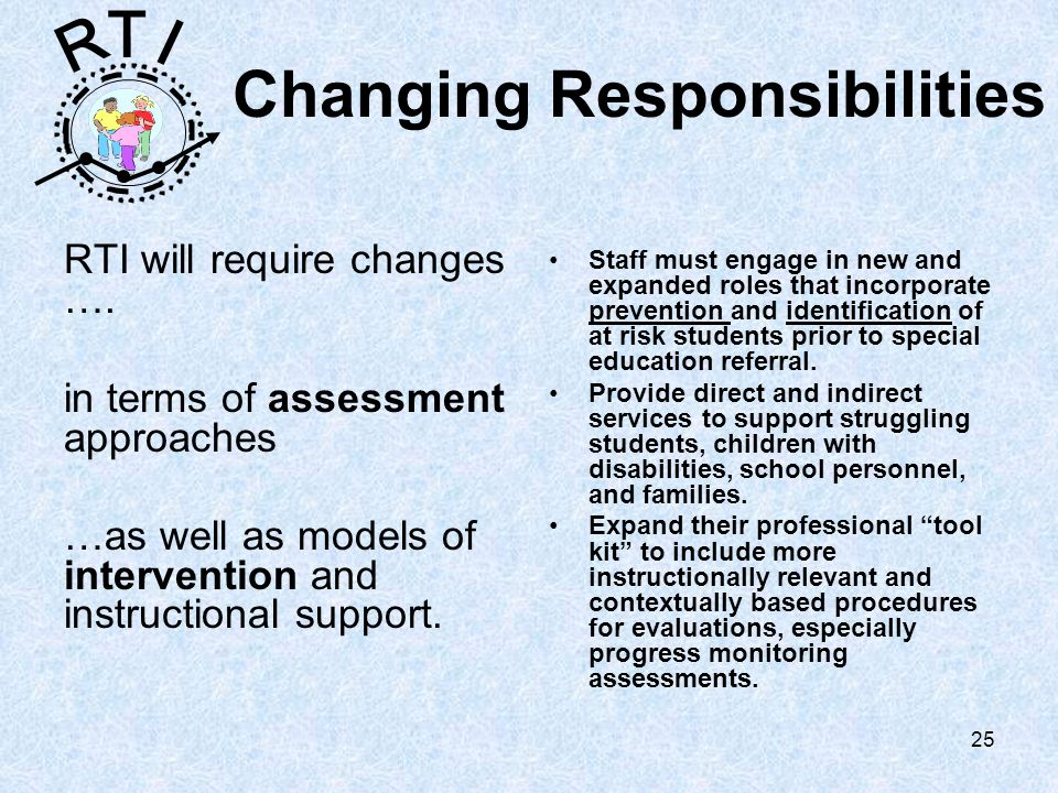 R T I 25 Changing Responsibilities RTI will require changes ….