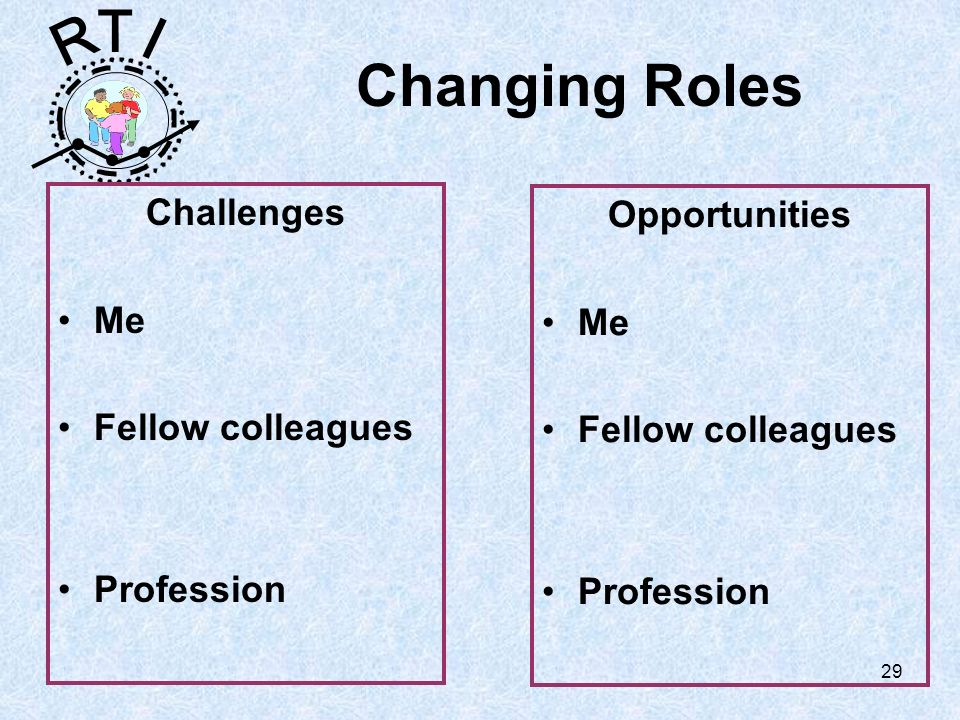 R T I 29 Changing Roles Challenges Me Fellow colleagues Profession Opportunities Me Fellow colleagues Profession