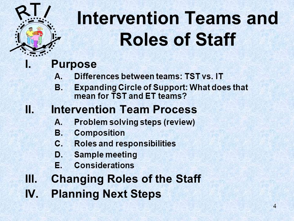 R T I 4 Intervention Teams and Roles of Staff I.Purpose A.Differences between teams: TST vs.