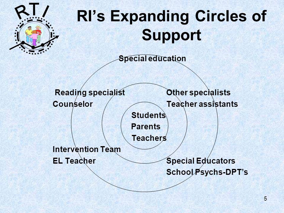 R T I 6 RTI vs.Pre-Referral The two differ primarily in purpose and intent.