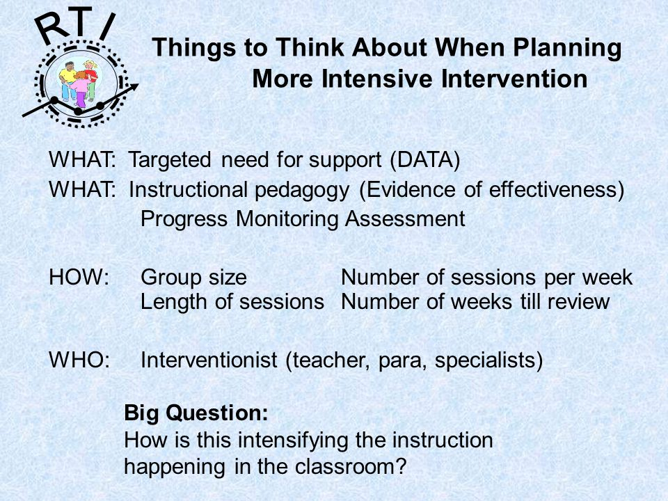 R T I Things to Think About When Planning More Intensive Intervention WHAT: Targeted need for support (DATA) WHAT: Instructional pedagogy (Evidence of effectiveness) Progress Monitoring Assessment HOW: Group size Number of sessions per week Length of sessions Number of weeks till review WHO: Interventionist (teacher, para, specialists) Big Question: How is this intensifying the instruction happening in the classroom?