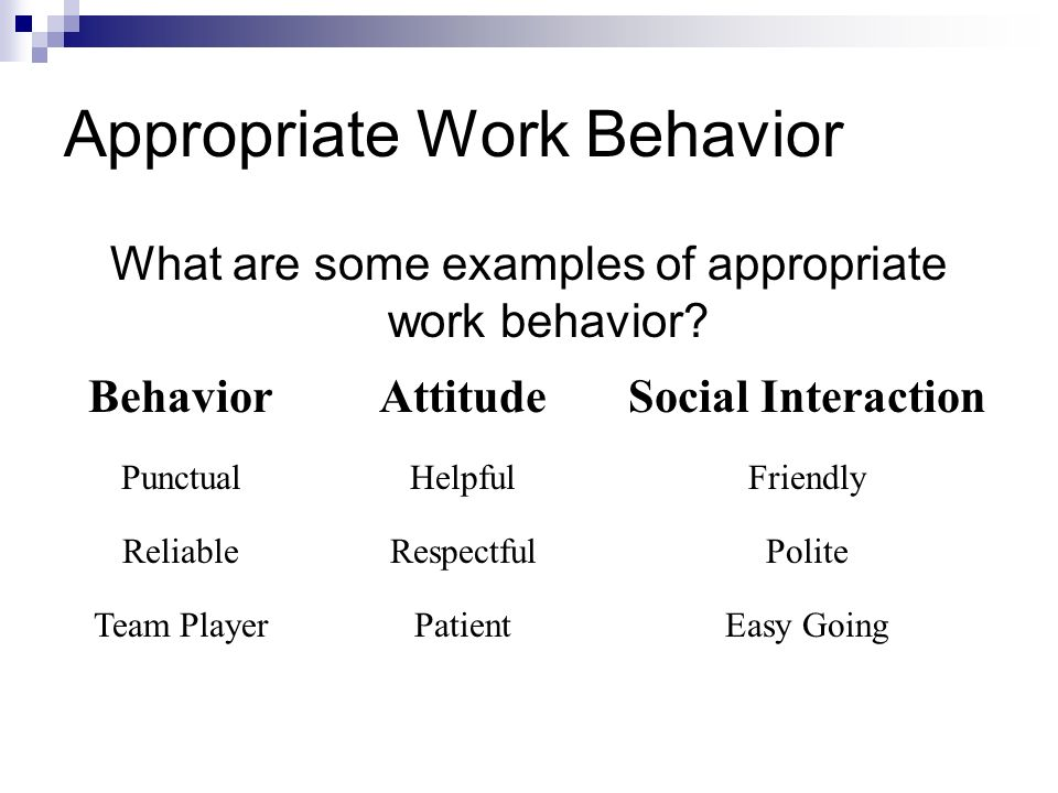 Appropriate Work Behavior What are some examples of appropriate work behavior? Behavior Punctual Reliable Team Player Attitude Helpful Respectful Pati
