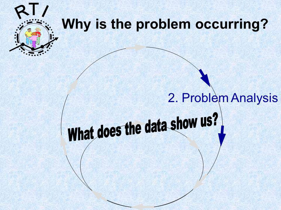 R T I Why is the problem occurring 2. Problem Analysis