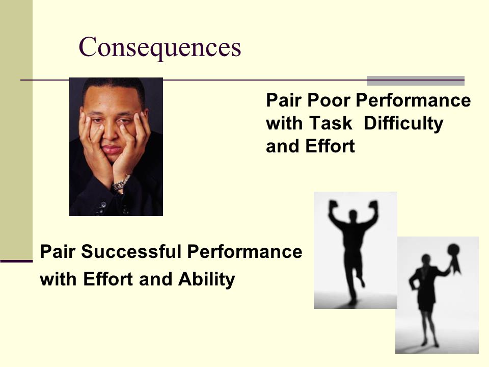 Consequences Pair Poor Performance with Task Difficulty and Effort Pair Successful Performance with Effort and Ability