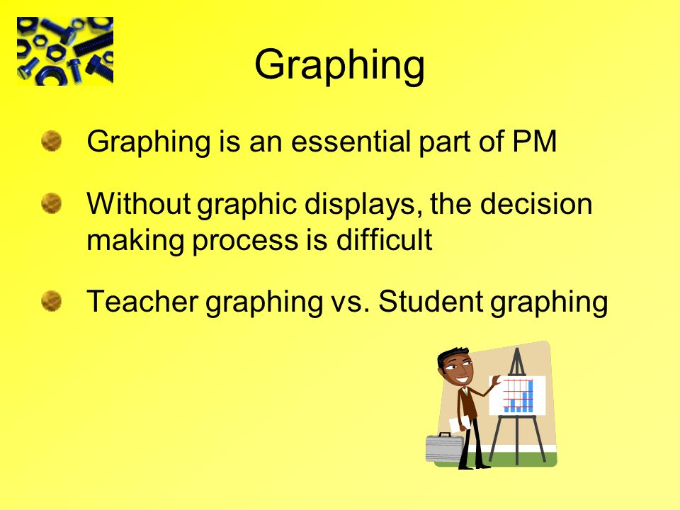 Graphing Graphing is an essential part of PM Without graphic displays, the decision making process is difficult Teacher graphing vs. Student graphing