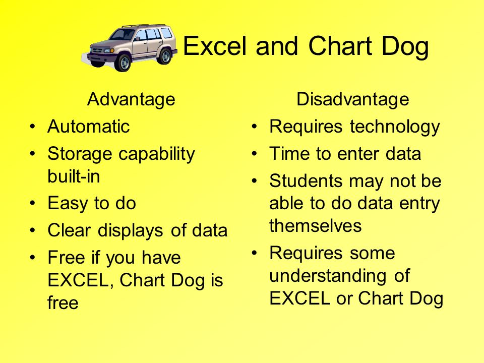 Excel and Chart Dog Advantage Automatic Storage capability built-in Easy to do Clear displays of data Free if you have EXCEL, Chart Dog is free Disadv
