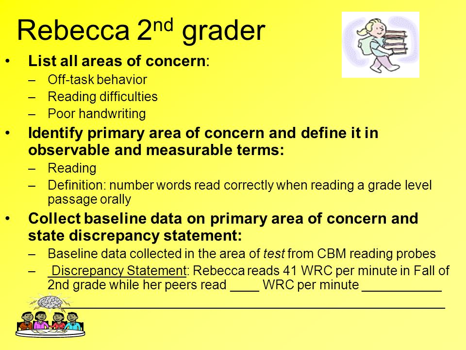 Rebecca 2 nd grader List all areas of concern: –Off-task behavior –Reading difficulties –Poor handwriting Identify primary area of concern and define