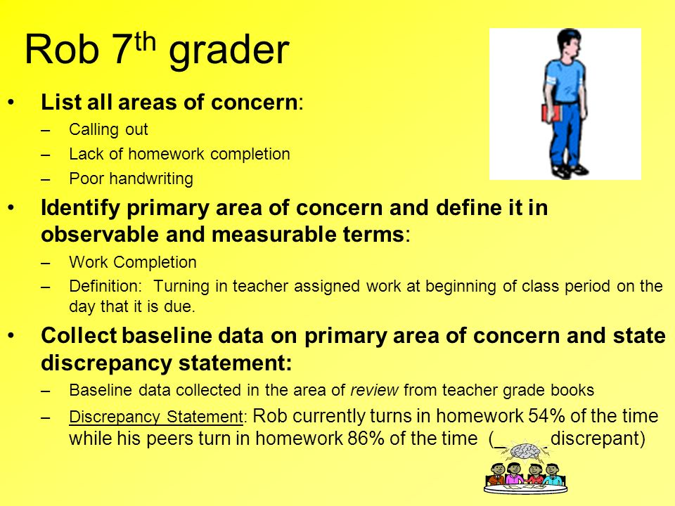 Rob 7 th grader List all areas of concern: –Calling out –Lack of homework completion –Poor handwriting Identify primary area of concern and define it
