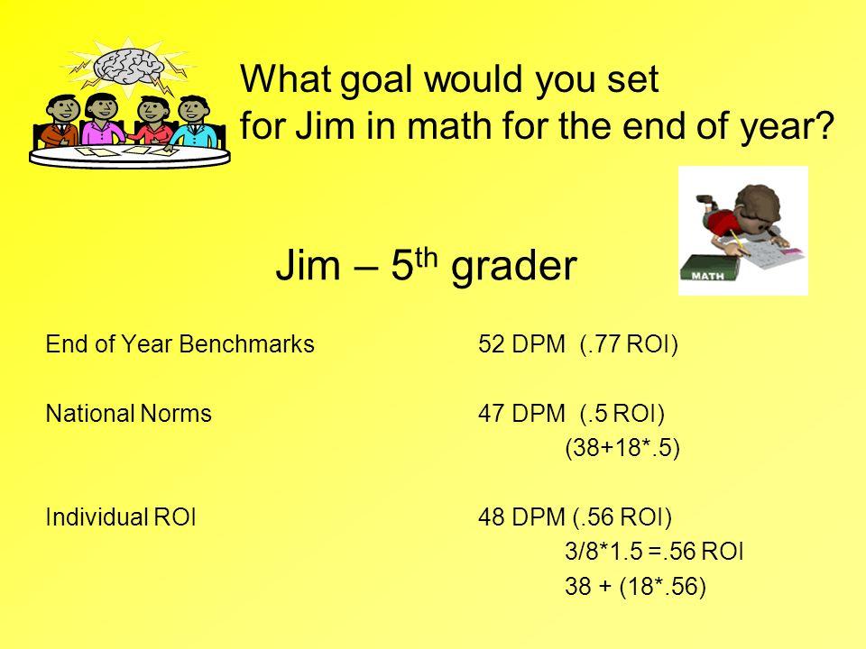 Jim – 5 th grader End of Year Benchmarks 52 DPM (.77 ROI) National Norms 47 DPM (.5 ROI) (38+18*.5) Individual ROI 48 DPM (.56 ROI) 3/8*1.5 =.56 ROI 3