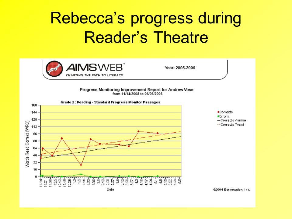 Rebeccas progress during Readers Theatre