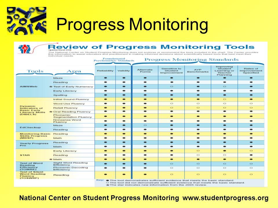 Progress Monitoring National Center on Student Progress Monitoring www.studentprogress.org