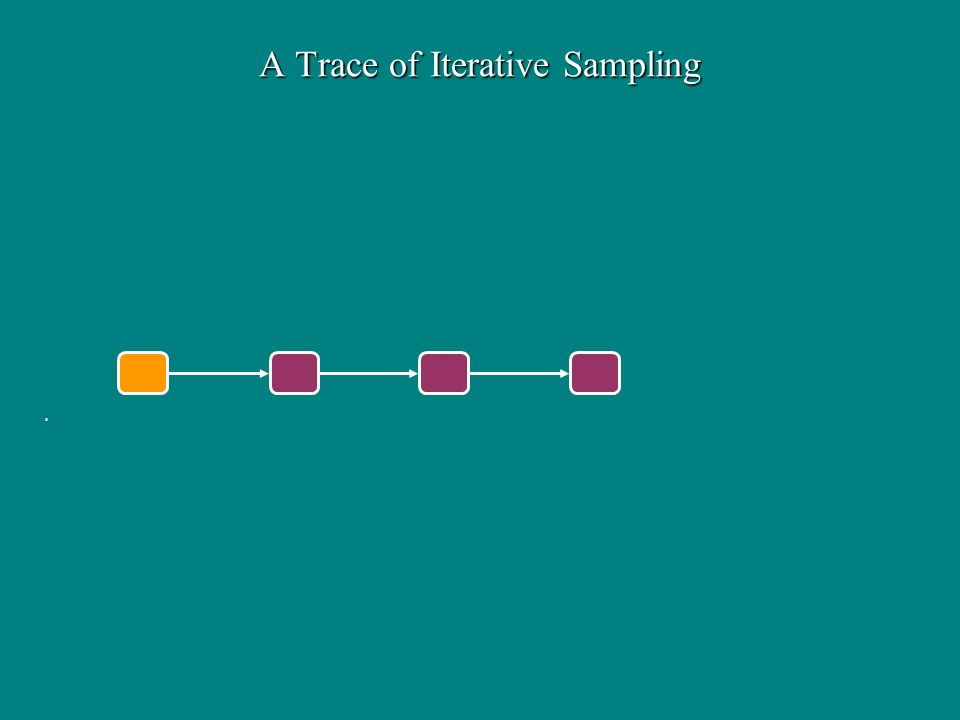A Trace of Iterative Sampling