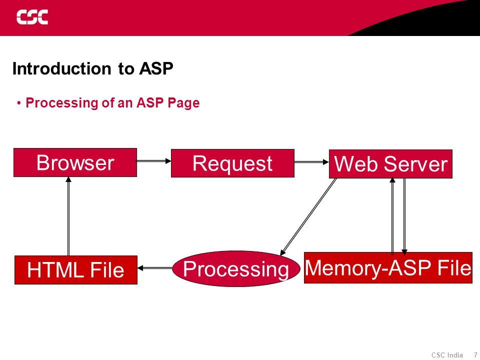 CSC Proprietary 2/11/2014 3:44:12 AM 008_fmt_wht 58 Active Server Pages Session - 3