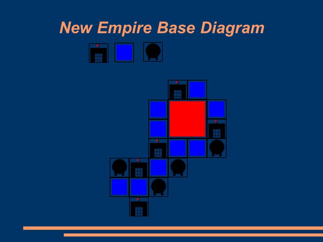New Empire Base Diagram