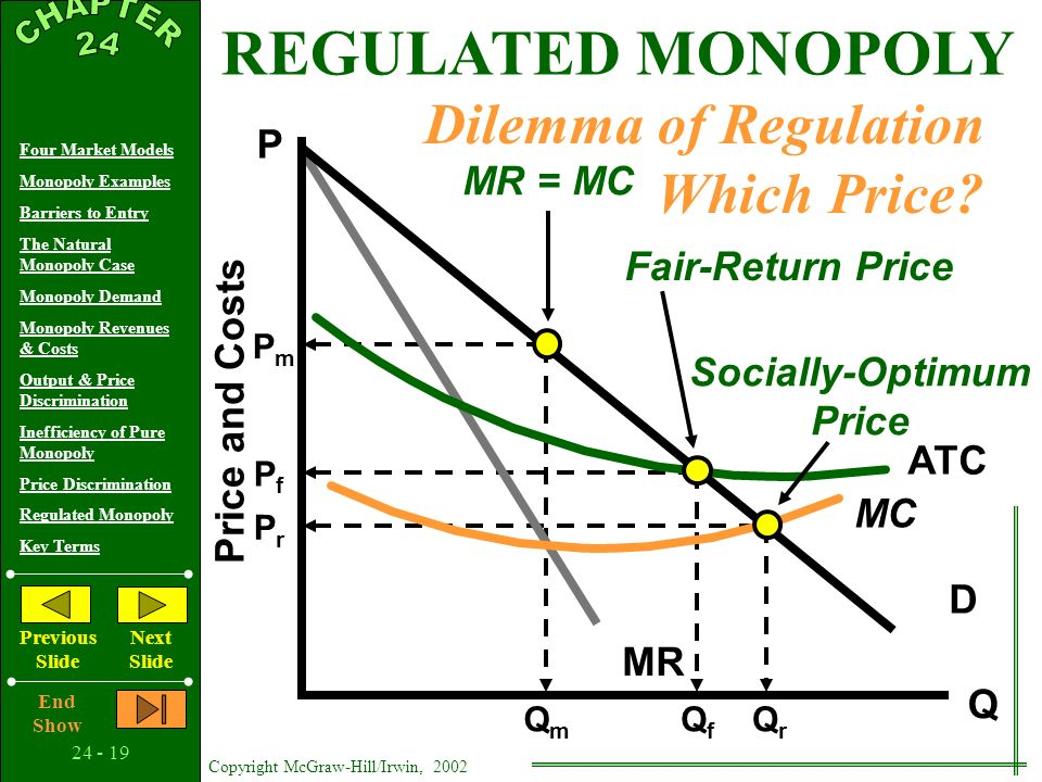 Copyright McGraw-Hill/Irwin, 2002 Four Market Models Monopoly Examples Barriers to Entry The Natural Monopoly Case Monopoly Demand Monopoly Revenues & Costs Output & Price Discrimination Inefficiency of Pure Monopoly Price Discrimination Regulated Monopoly Key Terms Previous Slide Next Slide End Show Natural Monopolies Rate Regulation Socially Optimum Price P = MC Fair-Return Price P = ATC Dilemma of Regulation REGULATED MONOPOLY Graphically…