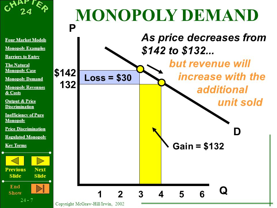 Copyright McGraw-Hill/Irwin, 2002 Four Market Models Monopoly Examples Barriers to Entry The Natural Monopoly Case Monopoly Demand Monopoly Revenues & Costs Output & Price Discrimination Inefficiency of Pure Monopoly Price Discrimination Regulated Monopoly Key Terms Previous Slide Next Slide End Show MONOPOLY DEMAND 3 Basic Assumptions: Monopoly Status is Secure No Governmental Regulation Firm Charges the Same Price for all Units Sold Market Demand Curve is the Firms Demand Curve