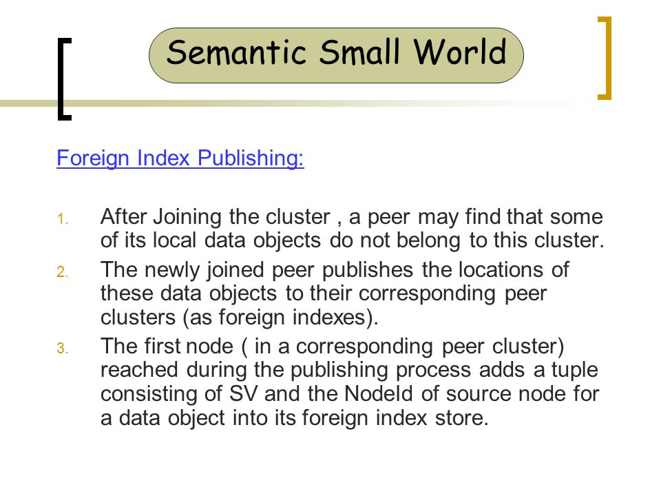 Foreign Index Publishing: 1.