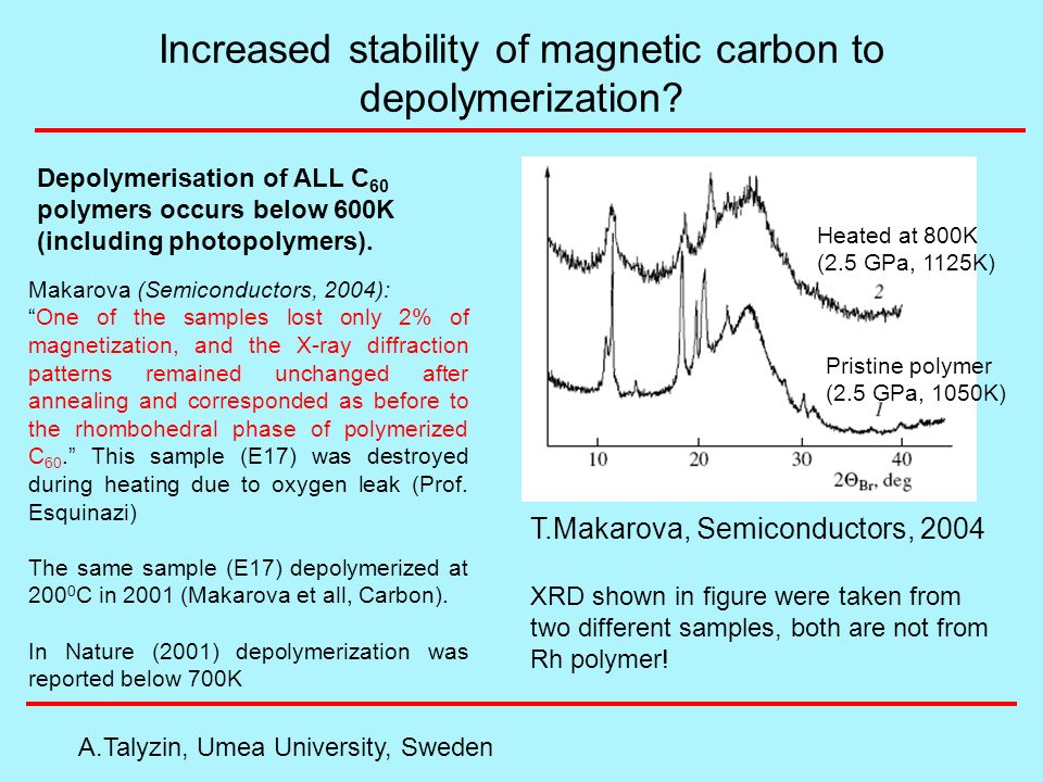 Increased stability of magnetic carbon to depolymerization.
