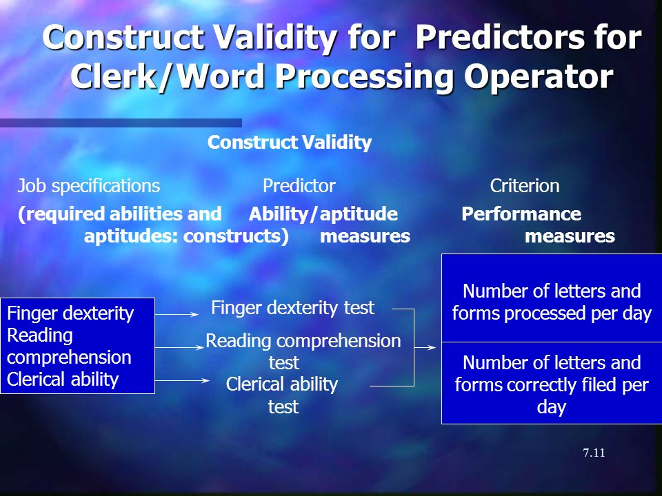7.11 Construct Validity for Predictors for Clerk/Word Processing Operator Number of letters and forms processed per day Number of letters and forms co