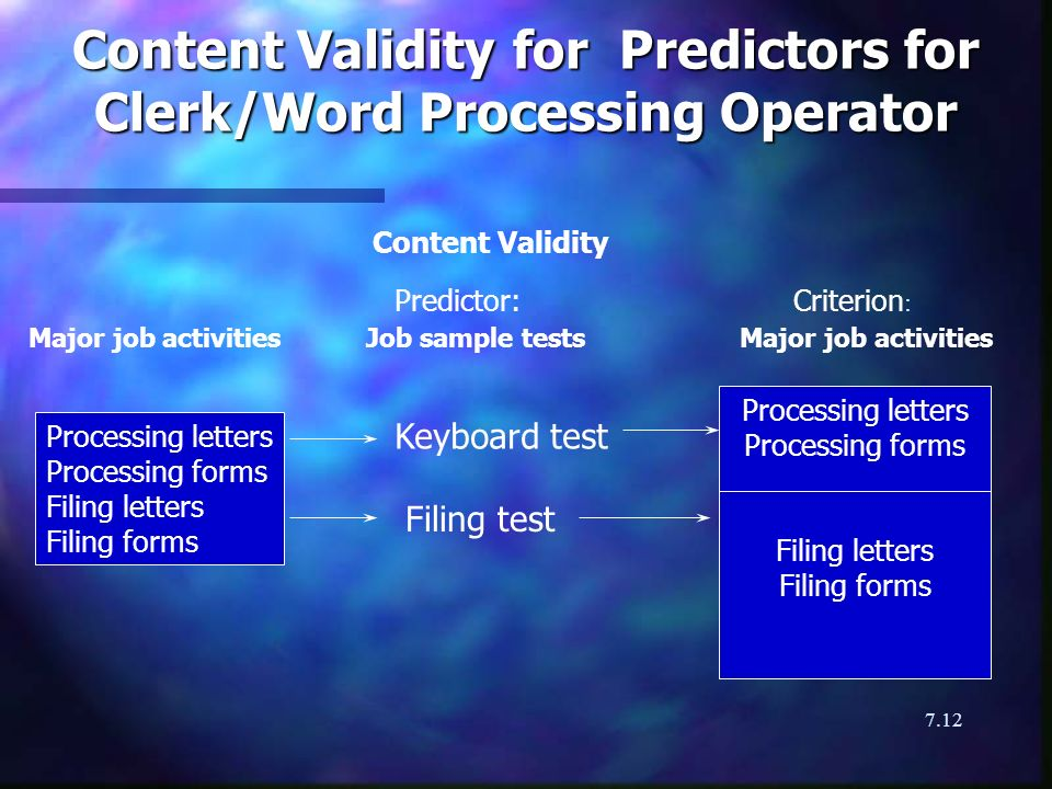 7.12 Content Validity for Predictors for Clerk/Word Processing Operator Processing letters Processing forms Filing letters Filing forms Processing let