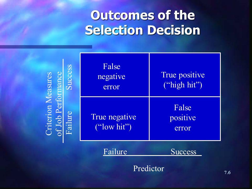 7.6 Outcomes of the Selection Decision Predictor Failure Success Criterion Measures of Job Performance Failure Success False negative error True positive (high hit) True negative (low hit) False positive error