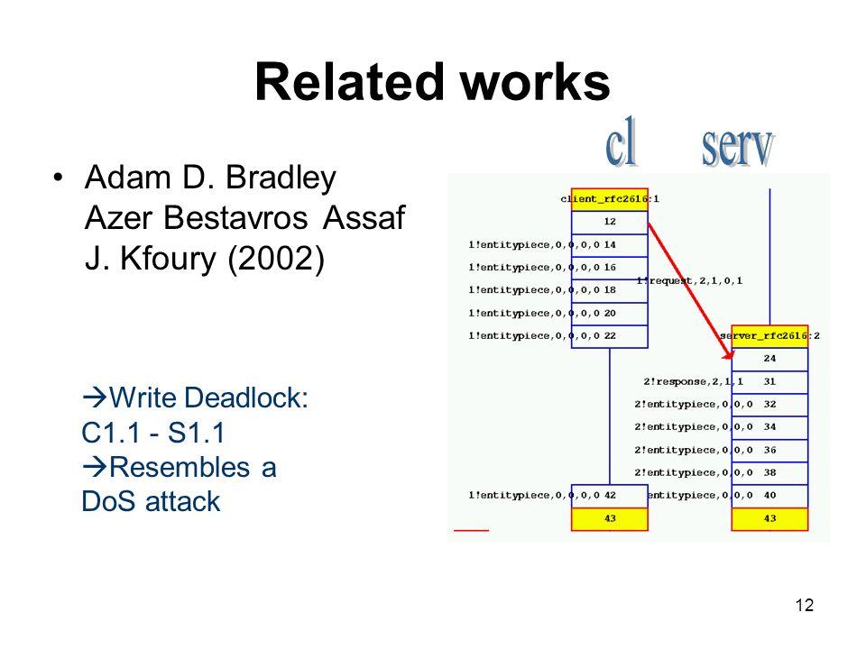 12 Related works Adam D. Bradley Azer Bestavros Assaf J.