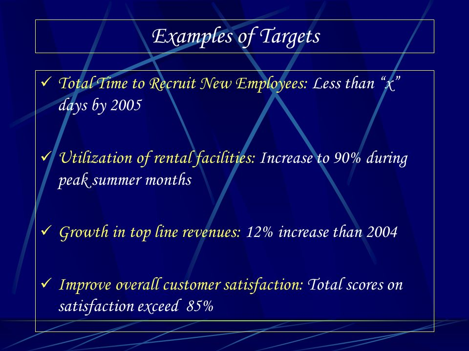 Examples of Targets Total Time to Recruit New Employees: Less than x days by 2005 Utilization of rental facilities: Increase to 90% during peak summer