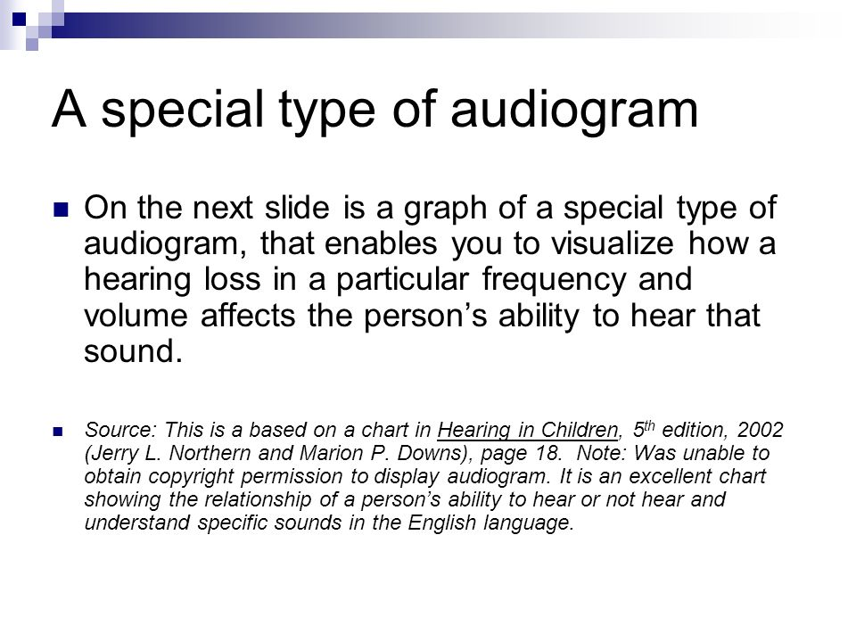 A special type of audiogram On the next slide is a graph of a special type of audiogram, that enables you to visualize how a hearing loss in a particular frequency and volume affects the persons ability to hear that sound.