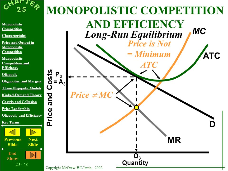 25 - 9 Copyright McGraw-Hill/Irwin, 2002 Monopolistic Competition Characteristics Price and Output in Monopolistic Competition Monopolistic Competitio