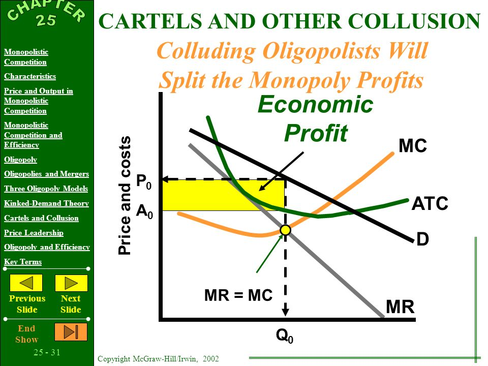 25 - 30 Copyright McGraw-Hill/Irwin, 2002 Monopolistic Competition Characteristics Price and Output in Monopolistic Competition Monopolistic Competiti